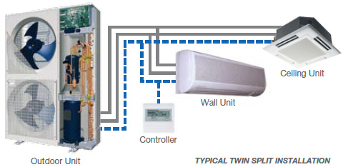 Ductless Systems as well Q How To Hide And Cover A Heat Pump In The Dining Room likewise 100118323 also Server 20room 20air  20conditioning in addition Electrical Wiring Diagrams For Air Conditioning. on room heating and cooling units